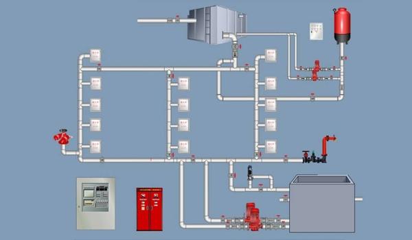 消防喷淋系统的组成部件