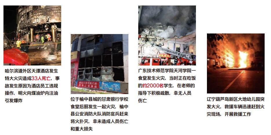 未安装厨房自动灭火装置导致的火灾现场
